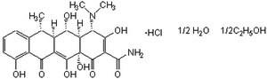 خرید Doxycycline